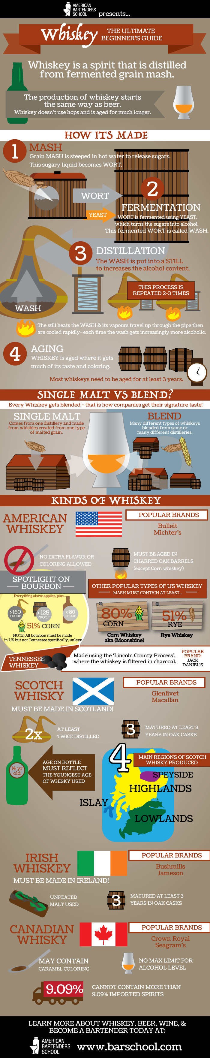 whiskey-guide-new